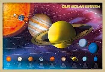 Ingelijste poster Solar system